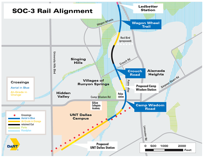 SOC-3 Rail Alignment