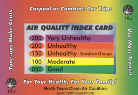 Air Quality Index Information